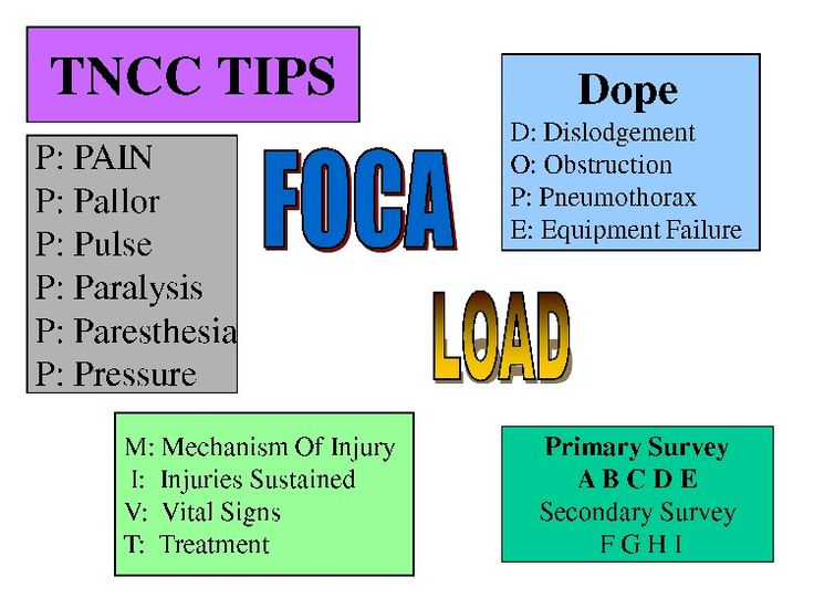 TNCC acronyms