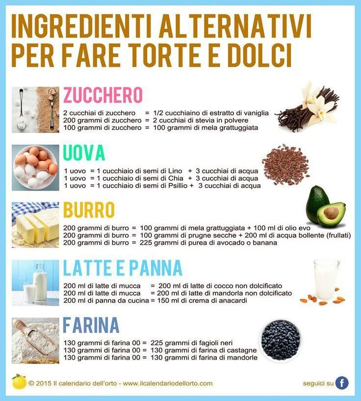 ingredienti alternativi