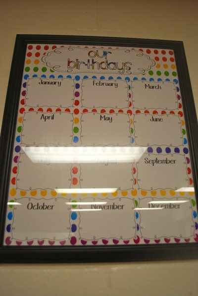 Classroom Design Birthday ~ Best images about childcare birthday display on pinterest