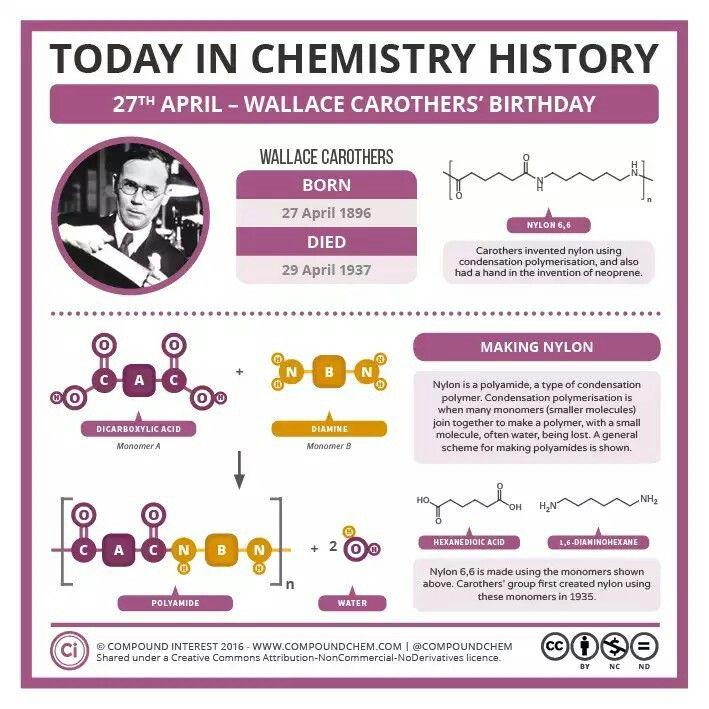 Chemistry nylon