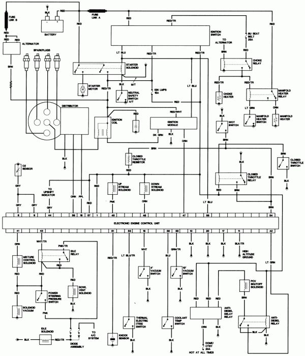 12 1985 Jeep Cj7 Engine Wiring Diagram Engine Diagram Wiringg Net In 2020 Jeep Cj7 Jeep Cj Cj7