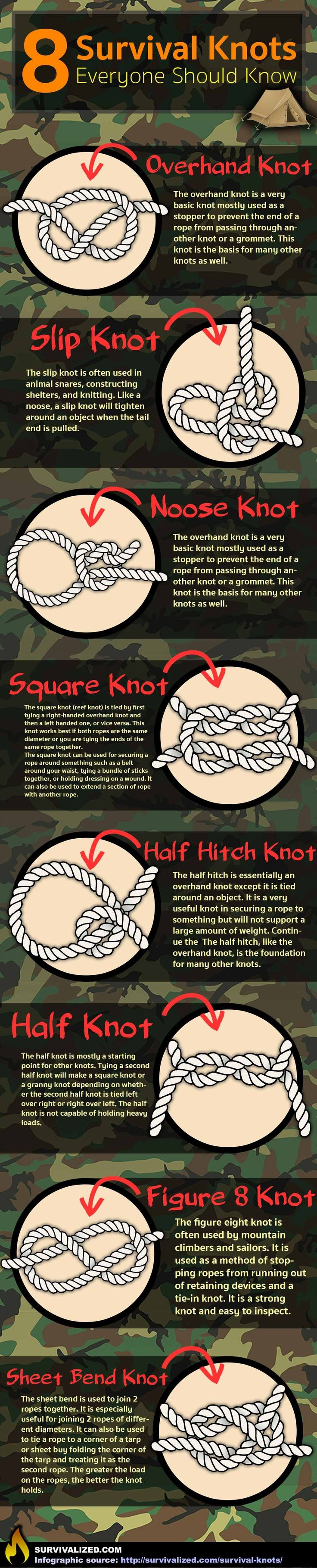 2456 best survival gear images on pinterest bushcraft survival