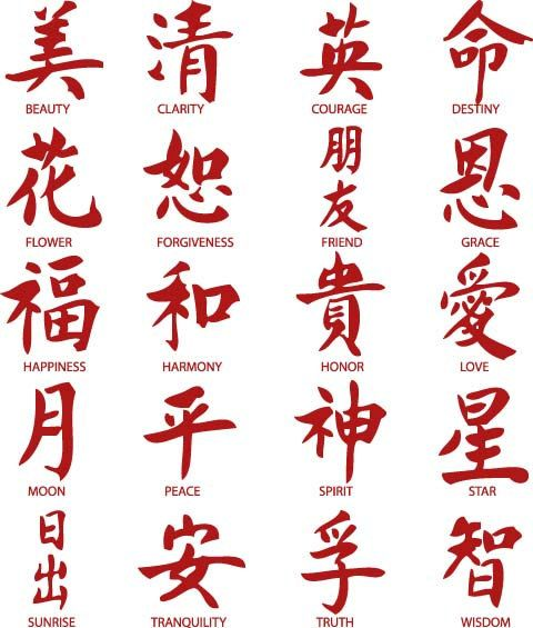 Chinese Words Inspirational Vinyl Stickers (20 Decals) 3