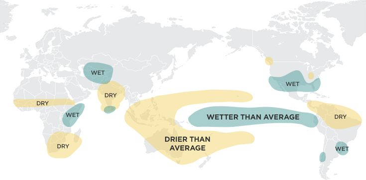 El Nino Does Bring Floods And Drought But There S A Silver Lining Drought El Nino Physical Geography