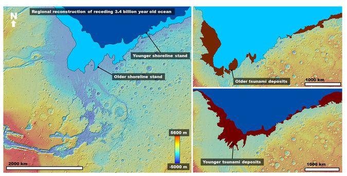 Mega-Tsunamis Wiped Away Shoreline of a Martian Ocean - The New York Times