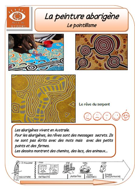 Peinture aborigène et fiche didgeridoo Plus