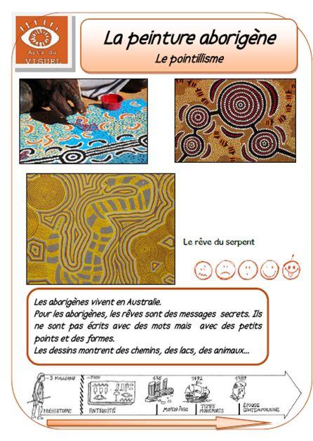 Peinture aborigène et fiche didgeridoo