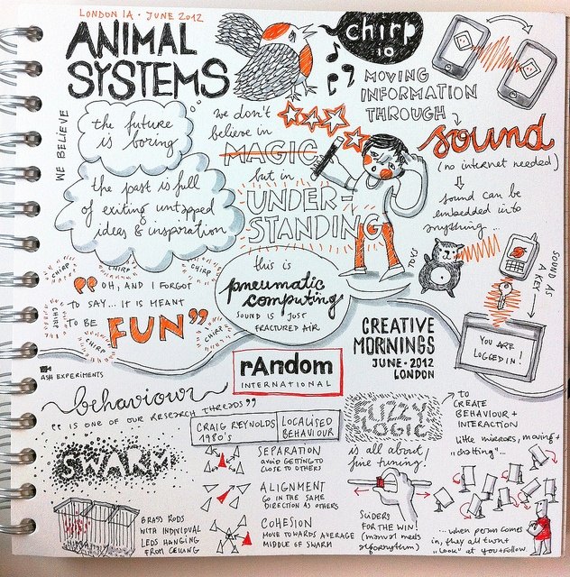 More awesome sketchnote goodness from @Eva-Lotta Lamm