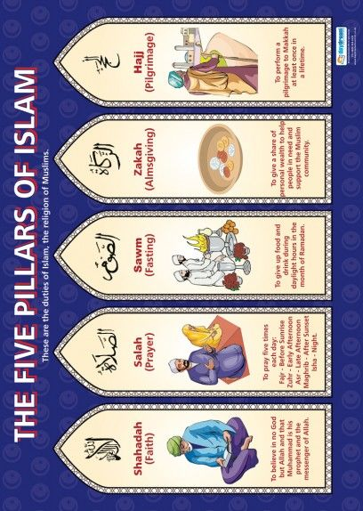 The Five Pillars of Islam Religious Educational School Posters Pillars Of Islam Pictures | Fav Dye Pages