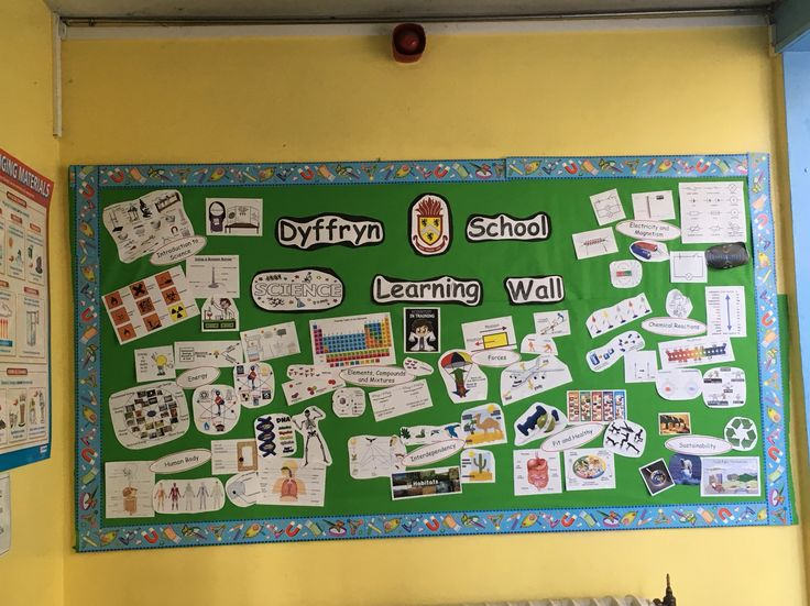 Classroom Display Ideas Ks3 ~ Best images about classroom displays and organisation