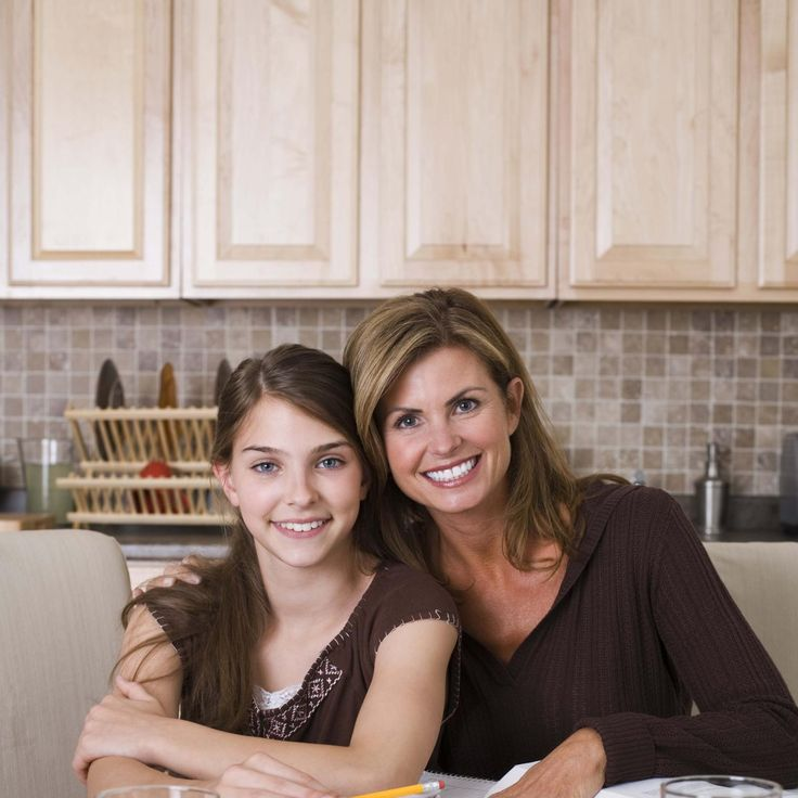 How To Whitewash Kitchen Cabinets | Whitewash Kitchen Cabinets, Kitchens  And Kitchen Cabinetry