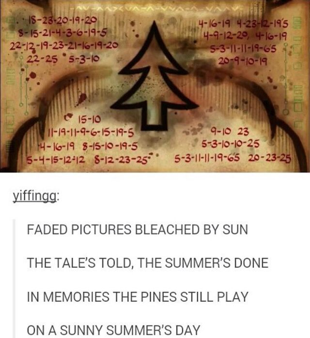 Faded pictures bleached by sun. The tale's told, the summer's done. In memories the pines still play on a sunny summer's day. (summer days sunny)