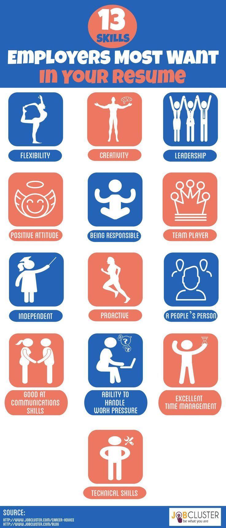 13 Most Important #Resume Skills www.jobcluster.com/