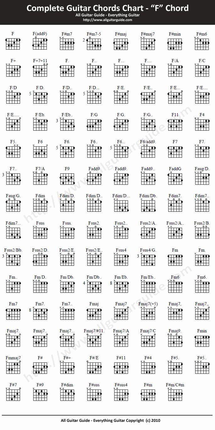 Complete Guitar Chord Charts Unique Plete Guitar Chord Chart F ...