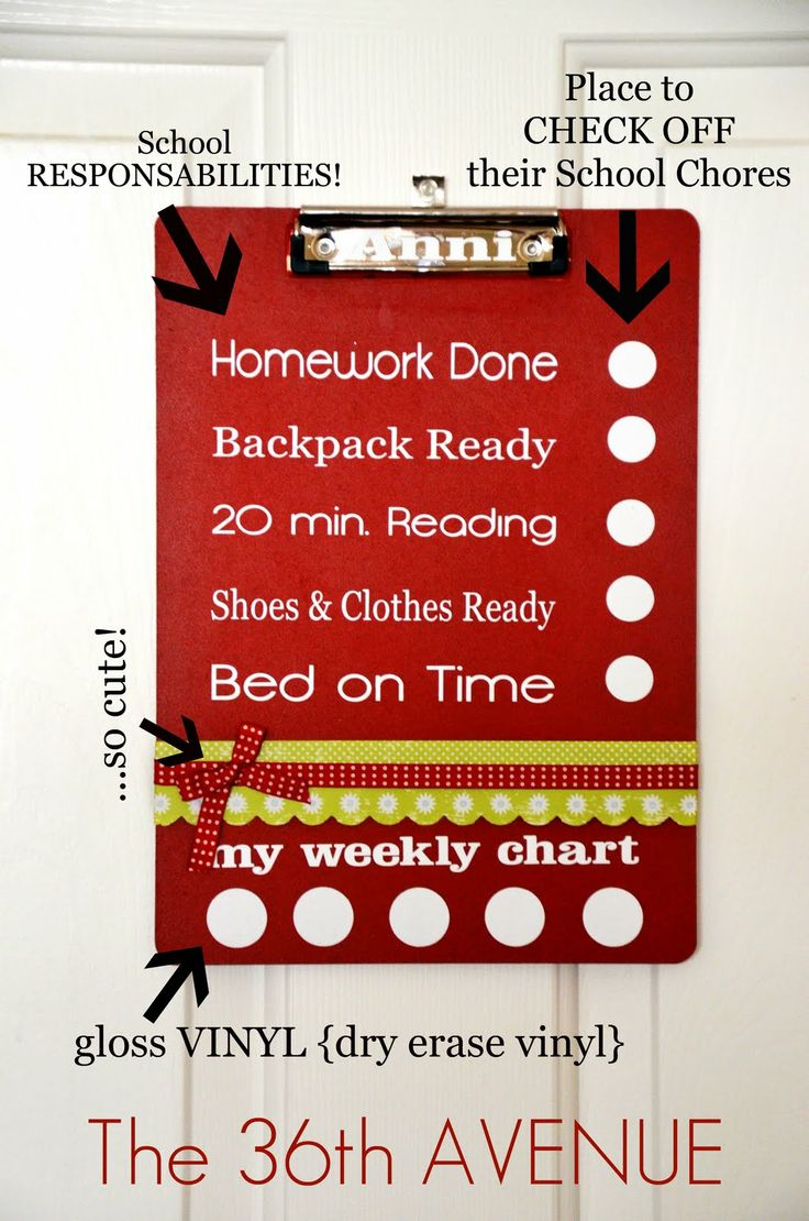 Chore chart - Complete all the tasks for a week to earn allowance. 1. Homework. 2. 20 minutes Reading. 3. 10 - 20 minutes math practice. 4. Piano practice 5. Scripture Study