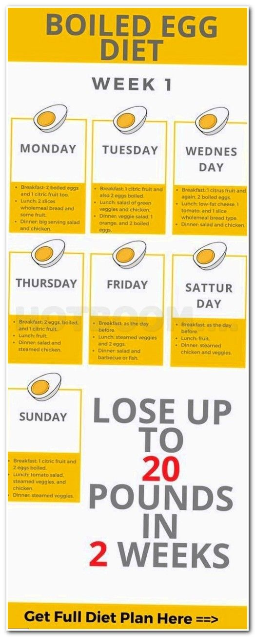 dieting chart: The 25 best mayo clinic grapefruit diet ideas on pinterest