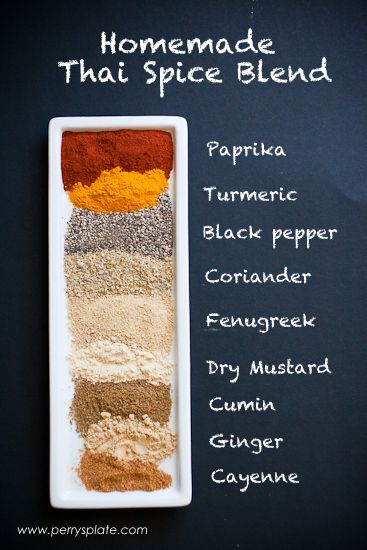 This simple Thai spice blend gives meat and vegetables a spicy Thai bite!