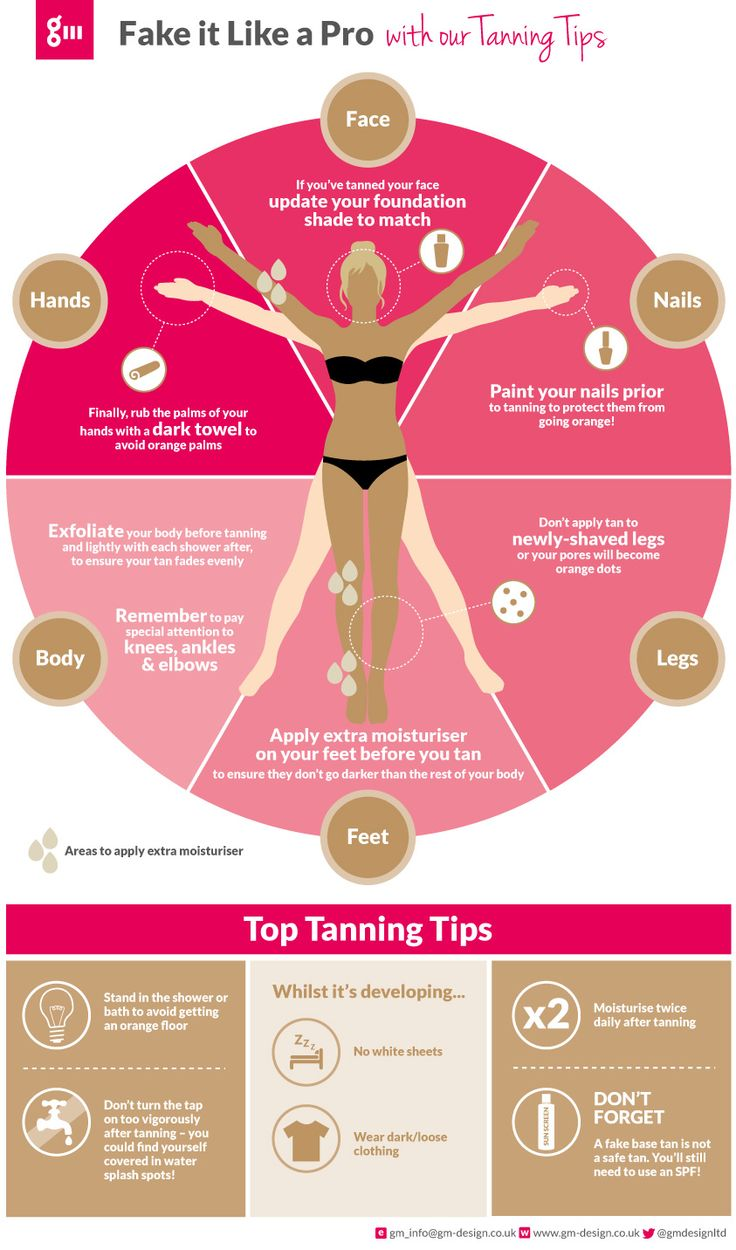 #Blog – Become a Bronzed Beauty with 5 Top Tanning Products... Click twice and read full post! #Beauty #Tan #Summer