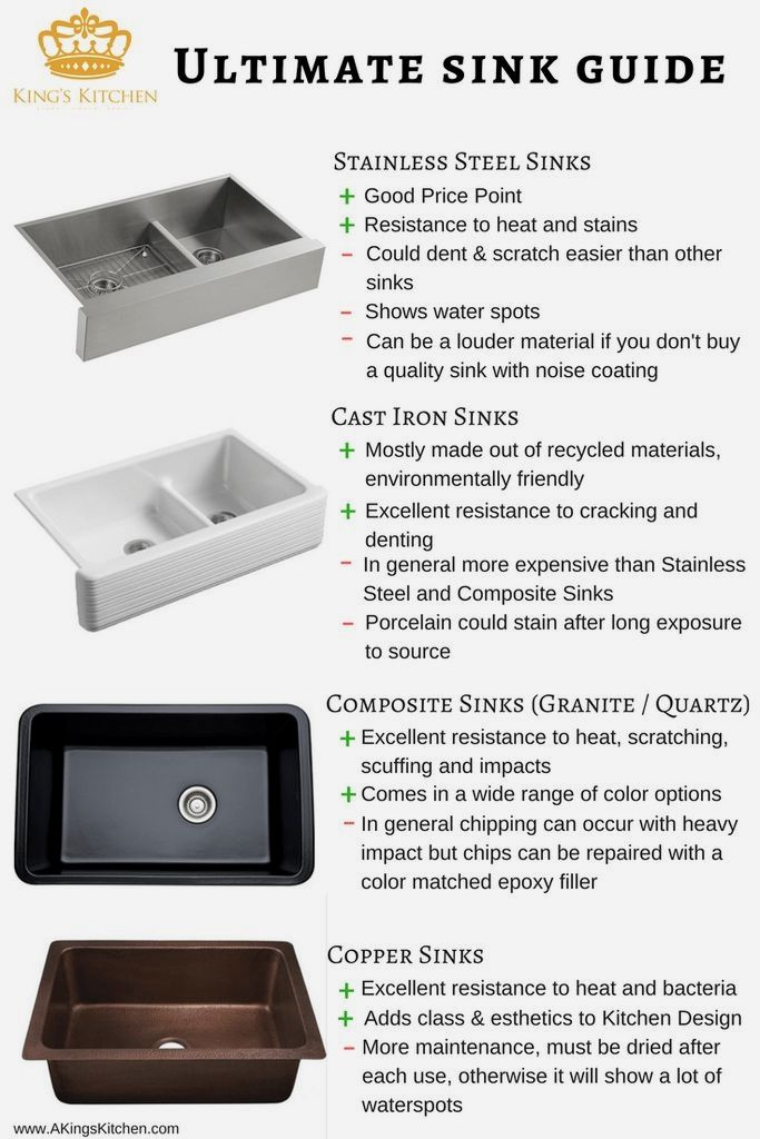 Kitchen Sinks Why Going With The Cheapest Is Not A Good Idea Kitchen Sink Sink Stainless Steel Kitchen Sink