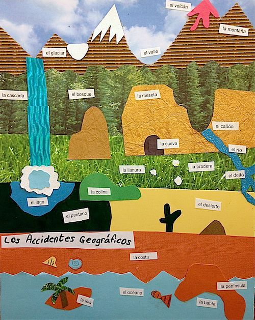 Landforms for Kids Geography- Kid World Citizen