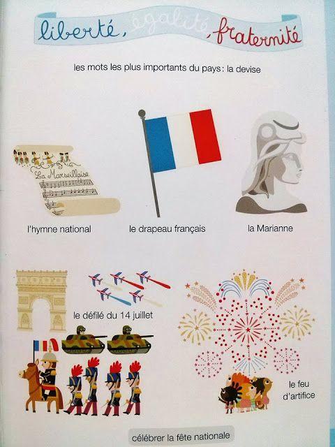 LA PROF DE FLE: Aujourd'hui, fête nationale!