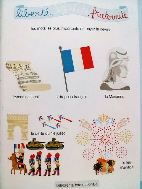 le fete nationale de la france