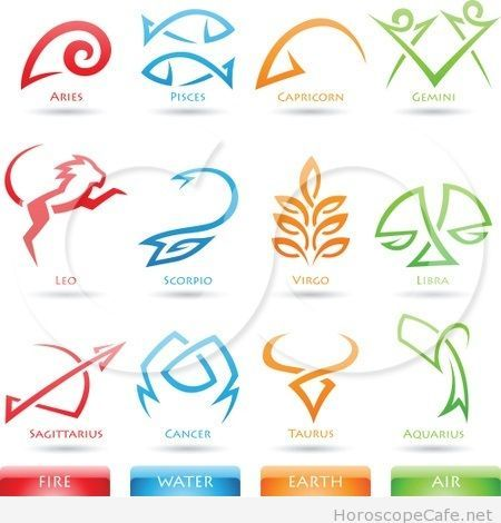 Clipart Astrology Star Signs And Fire Water Earth Air Elements Icons