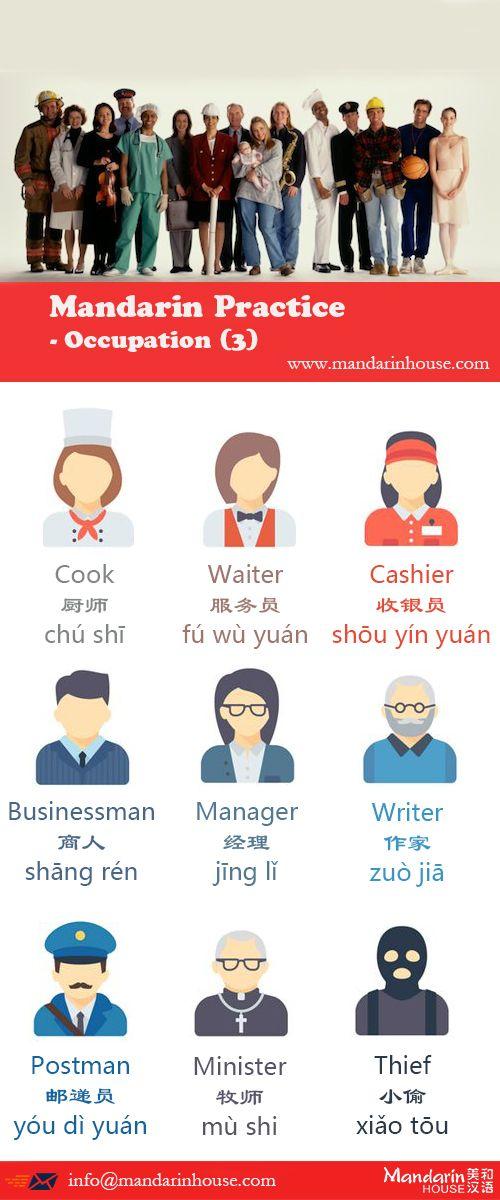 Occupation in Chinese (3). For more info please contact: bodi.li@mandarinhouse.cn The best Mandarin School in China