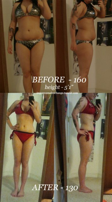 Jumpstart weight loss after hitting plateau