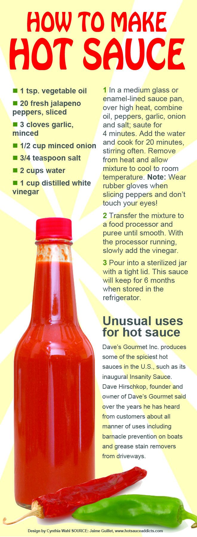 How to Bottle and Sell Your Own Hot Sauce | eHow