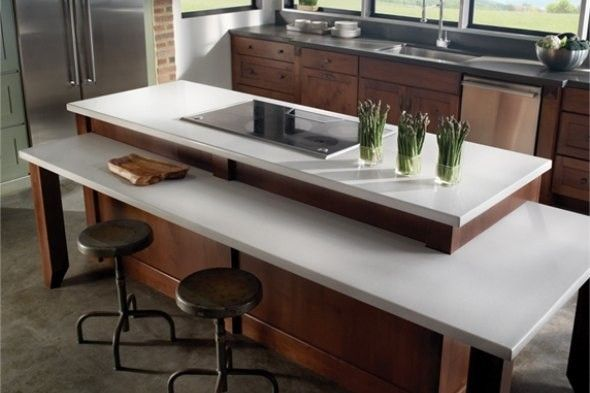 eco Kitchen Countertops