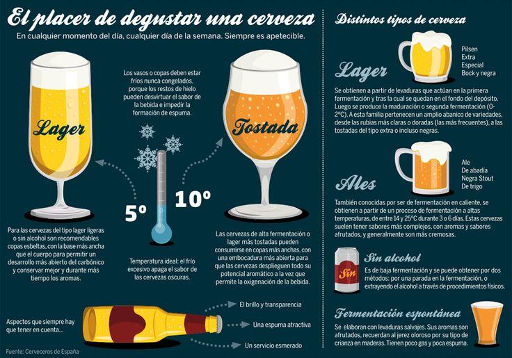 El placer de degustar una cerveza