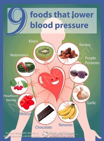 How To Get Blood Pressure Down Naturally Fast