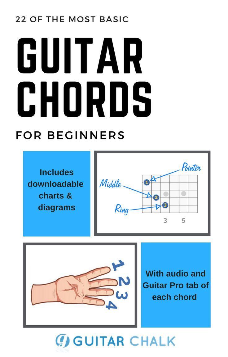 C chord guitar finger position guide for beginners