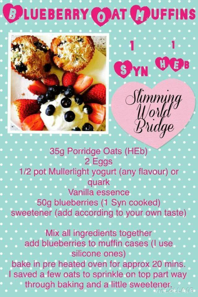 Slimming World Blueberry Muffins Slimming World
