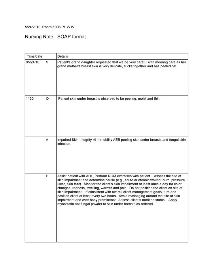 Soap Note Template Counseling In 2020 Notes Template Soap Note Funeral Program Template