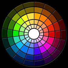 """Résultat de recherche d'images pour """"cercle chromatique"""""""
