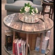 We had a coffe table like this! Cable reel repurposed into a