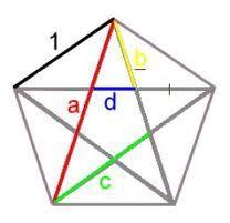 Ancient Math Secrets Turn Even Math Phobics