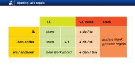meester Frank :: meesterfrank-groep5.yurls.net