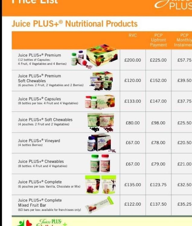 Price List for Juice Plus Products! But can you put a price on your families health? Add me on facebook. www.facebook.com/michaela.jade93