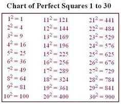 square root Cheat sheet - Google Search