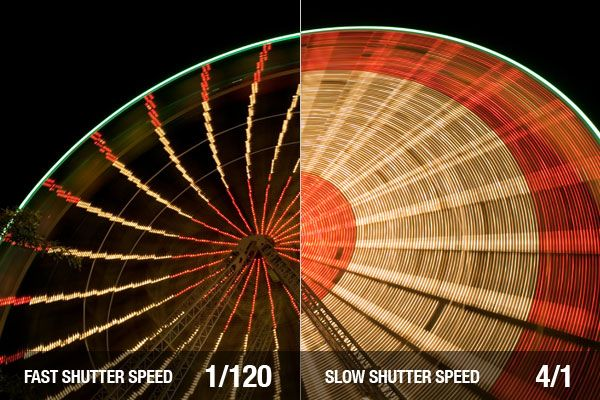 Learn about utilizing shutter speed for better higher quality photography.