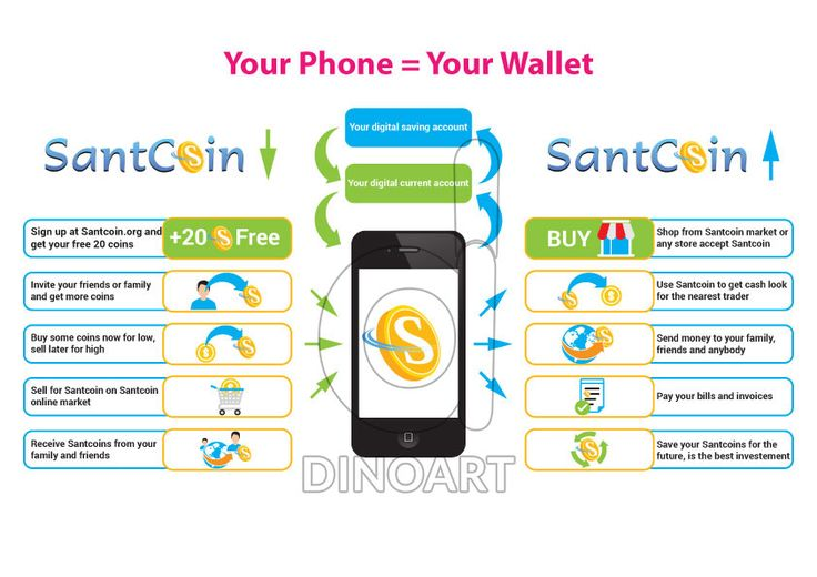"""Illustration of """"How to earn and to use coins"""". Client: SantCoin Date: February 2016"""