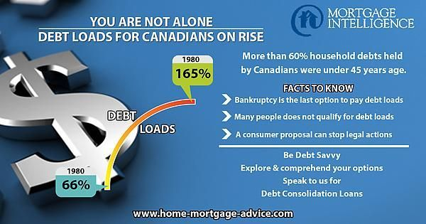 Best Mortgage Broker In Canada Home Mortgage Adv Mortgage Broker Mortgagebroker Mortgagecalculator Be Mortgage Companies Mortgage Brokers Home Mortgage