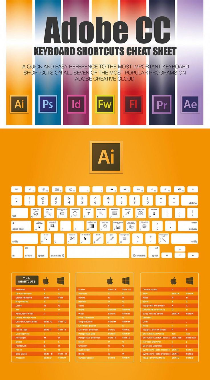 The Complete Adobe Illustrator CC Keyboard Shortcuts For