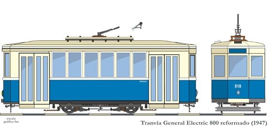 1000 images about tranv as de espa a spanish trams on - General electric madrid ...