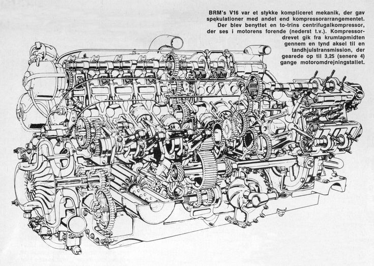 Pin By Ray Stafford On CUTAWAY DRAWINGS