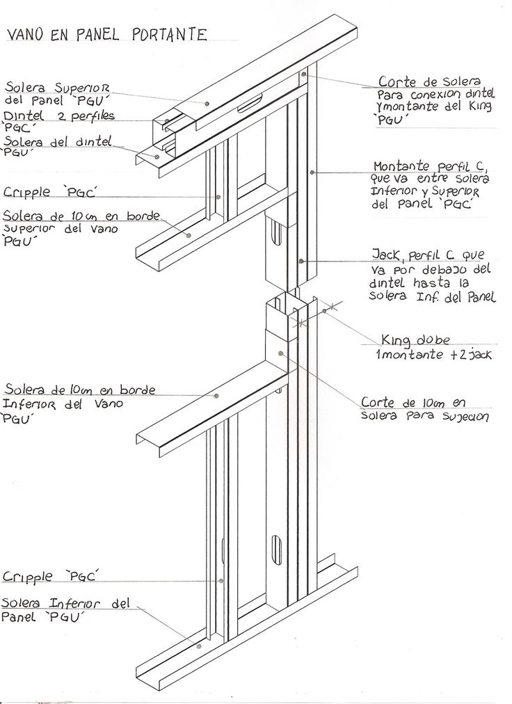 Best 22 construccion drywall ideas on Pinterest | Drywall ...