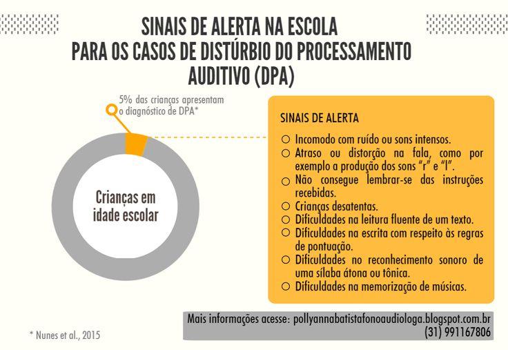 Sinais de alerta na escola para o distúrbio do processamento auditivo
